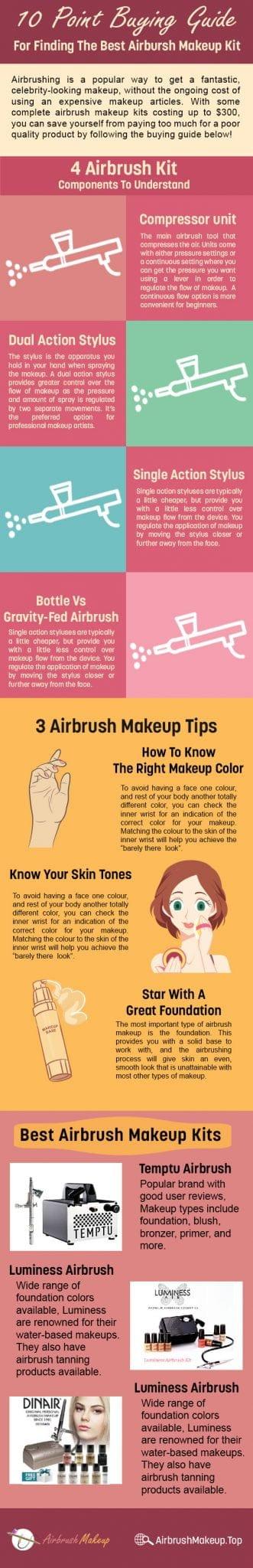 airbrush makeup kit buying guide